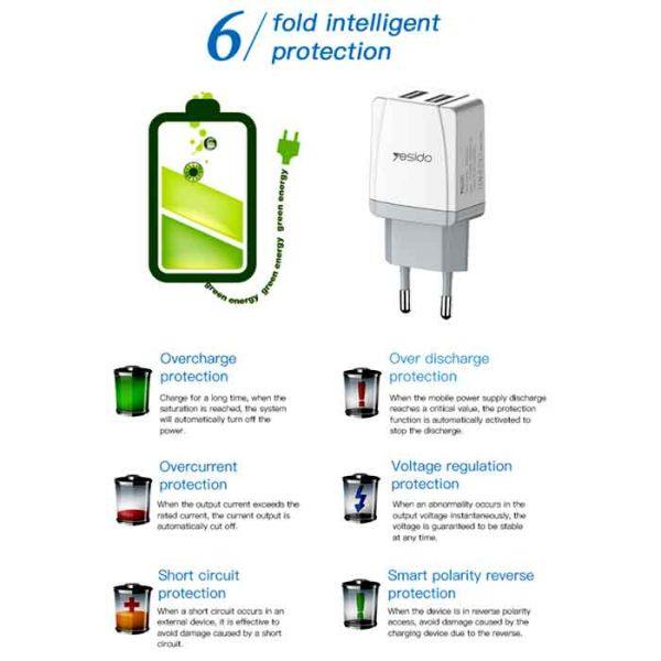 خرید اینترنتی شارژر دیواری یسیدو مدل yc21