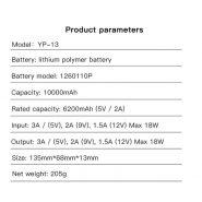 پاوربانک یسیدو مدل YP13 ظرفیت ۱۰۰۰۰ میلی آمپر ساعت
